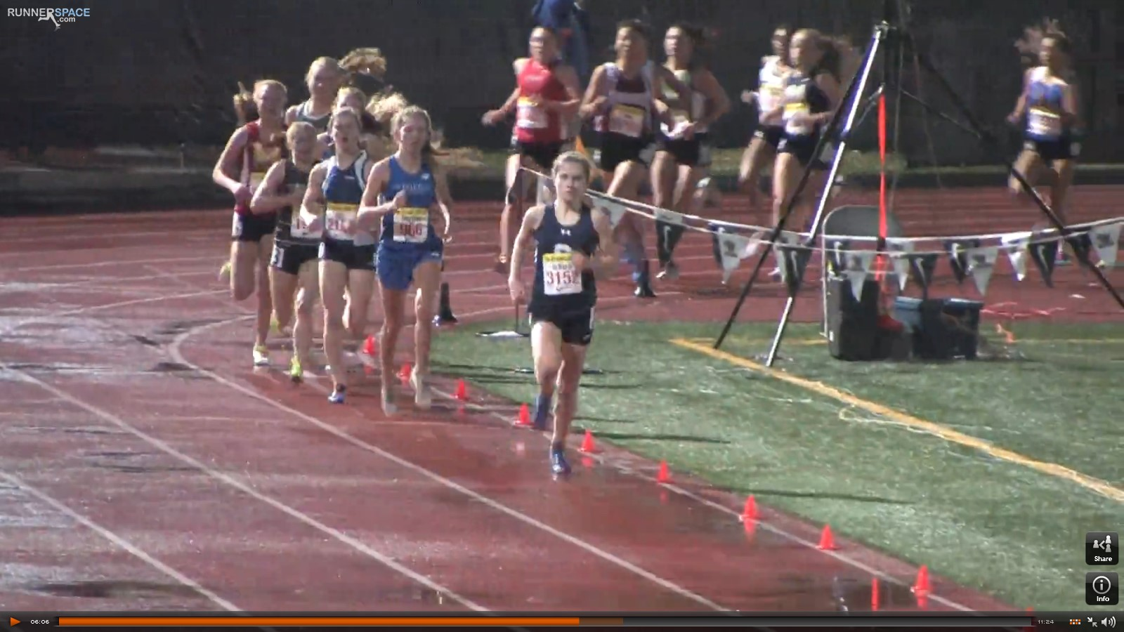 Around 6 minutes into the race Rylee moves up to the back of the lead pack.