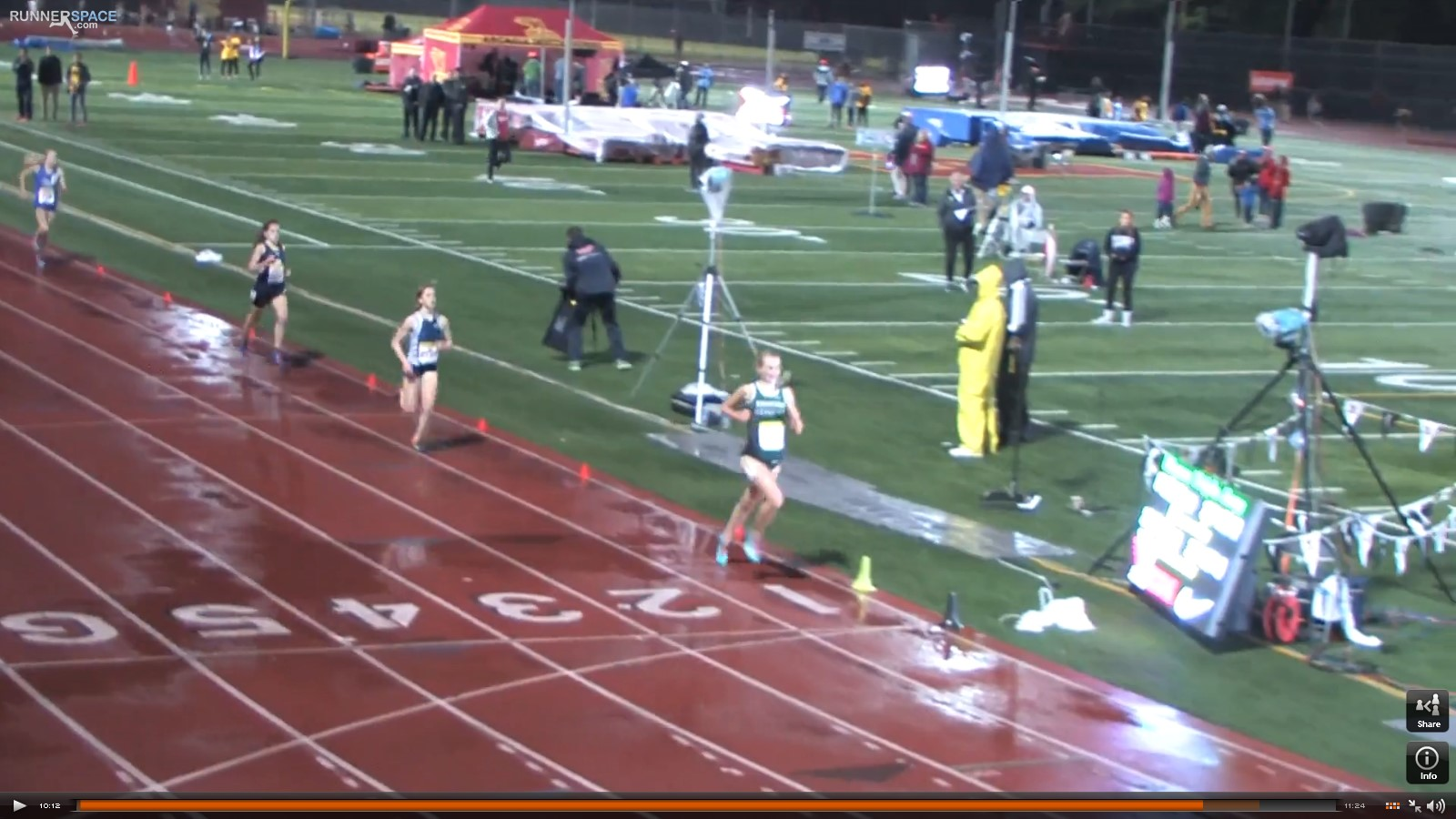 With 20m to go Annie Hill passes Hannah DeBalsi to take 2nd. Rylee's last 1600 5:03.54, last 800 2:27.21 and last 400 71.44.