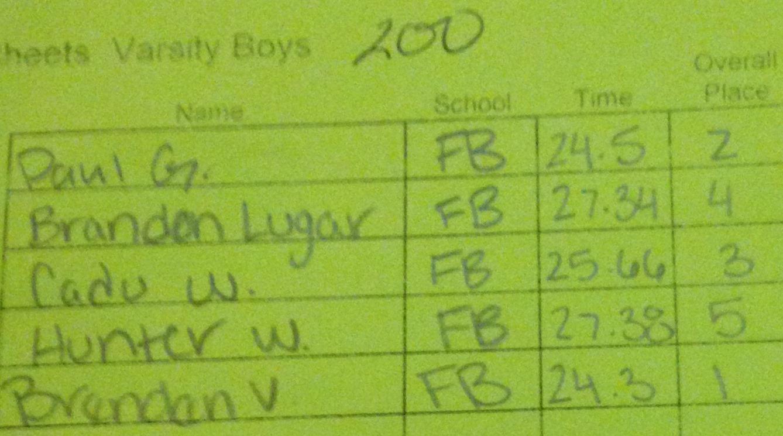 Varsity Boys 200