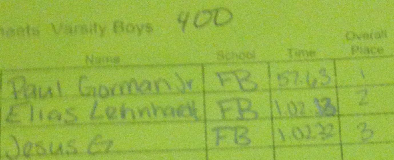 Varsity Boys 400